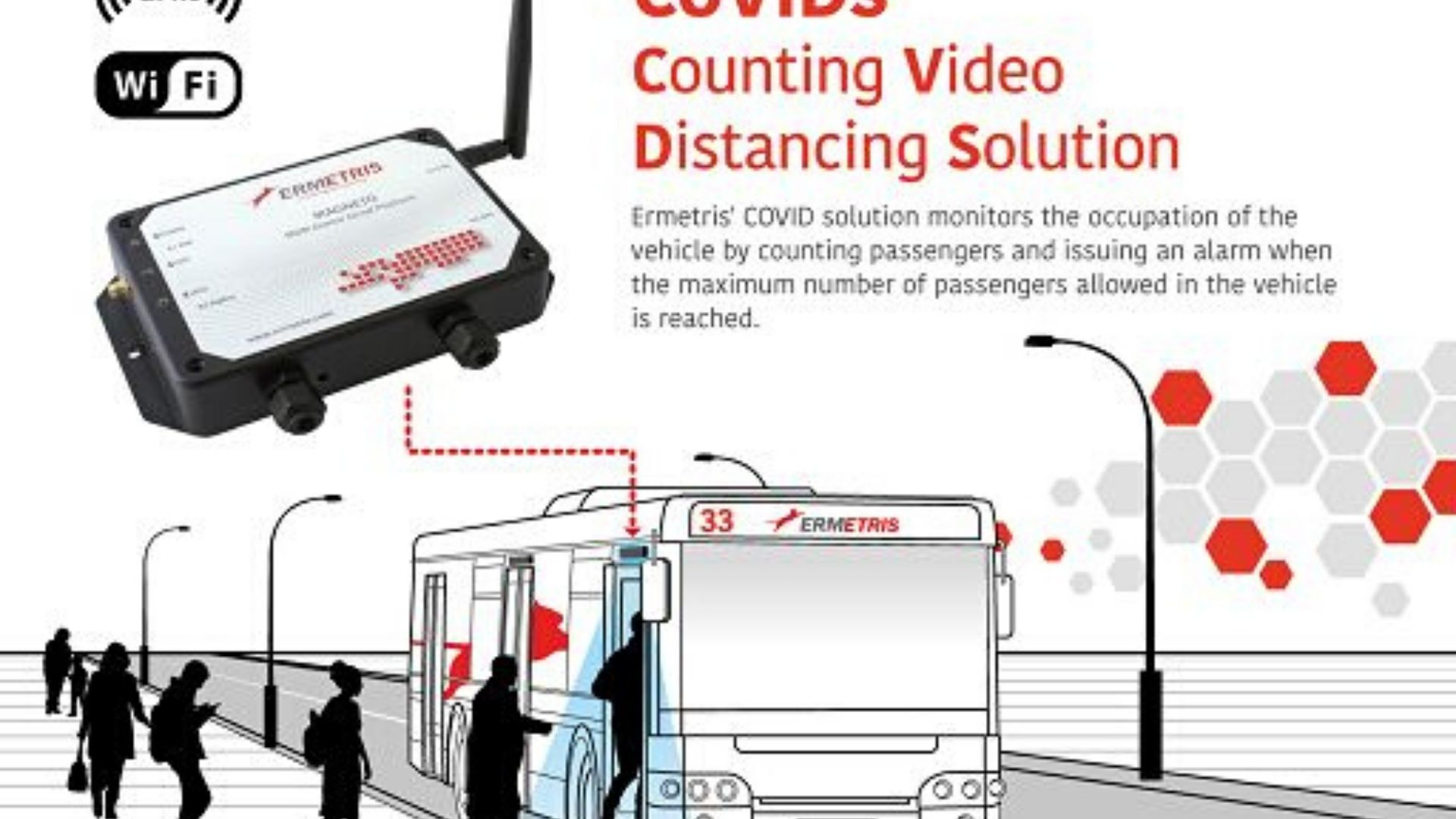 CoViDS_ Counting Video Distancing Solution